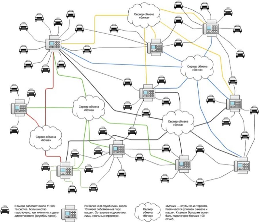 Схема киевских такси и