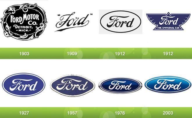 История логотипа Ford
