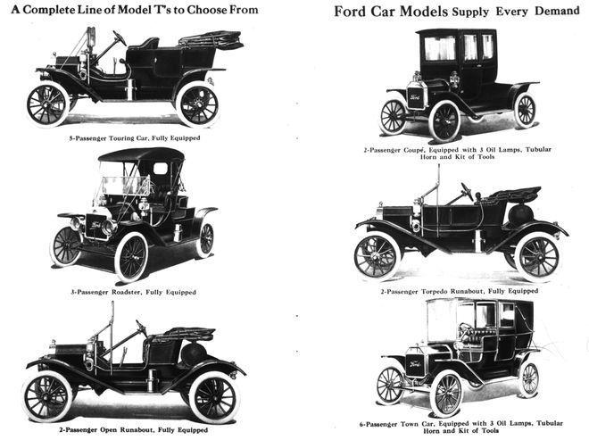 Варианты Ford Model T.